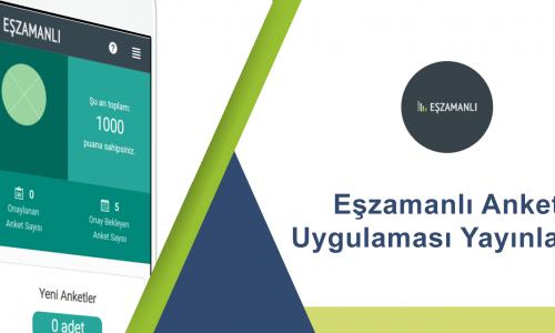 Eşzamanlı-Umfrage Applikation ist herausgegeben