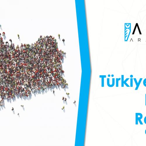 Türkiye Monitörü Eylül Ayı Araştırması