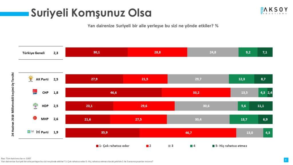 ŞEKİL4