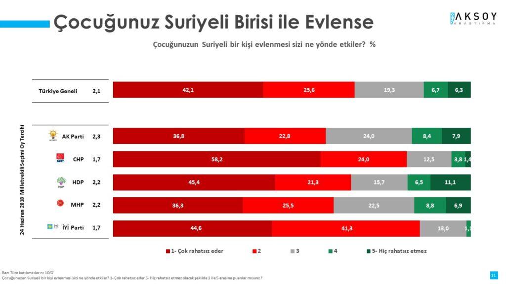 ŞEKİL6