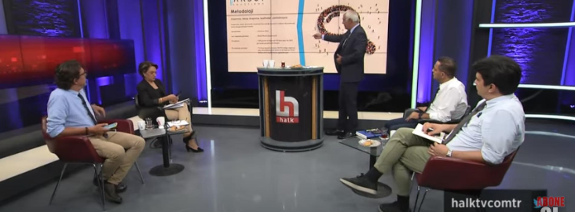 Suriyelilere Bakış Araştırmamız Halk TV'de