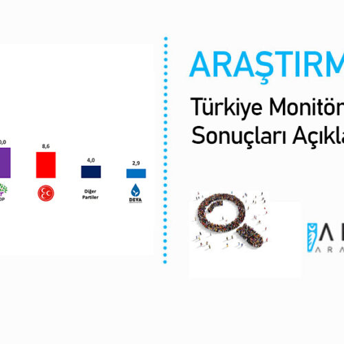 Türkiye Monitörü 40. Hafta Sonuçları Açıklandı